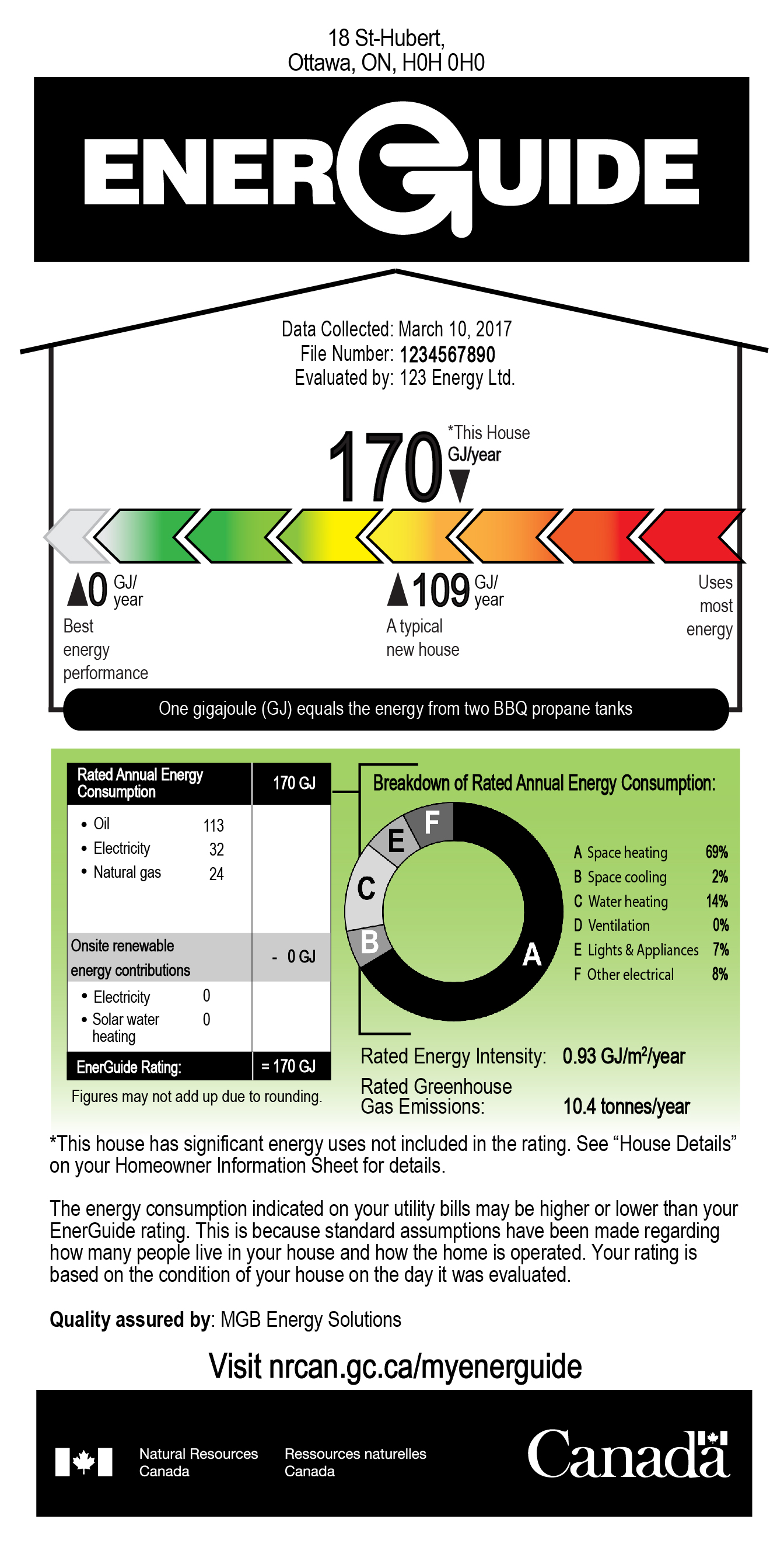 Energuide Label from Canada