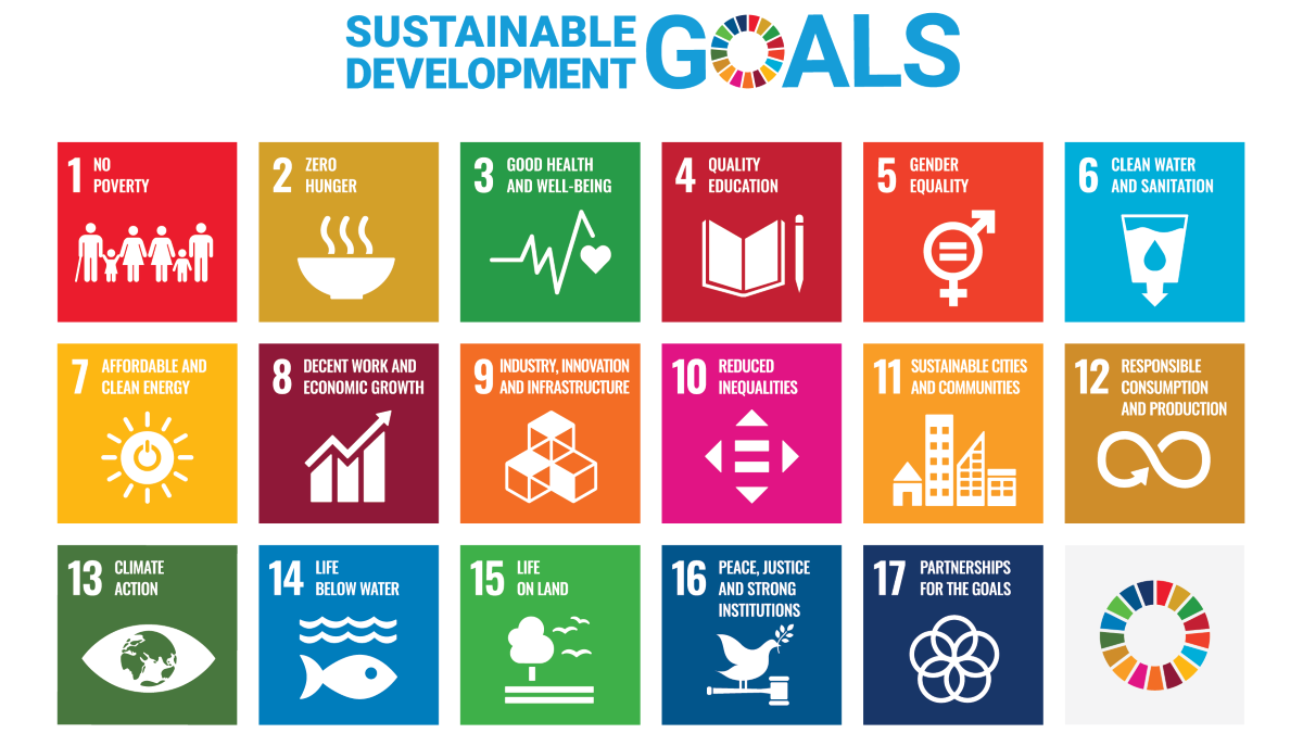 UN Sustainable development goals poster featuring all 17 goals