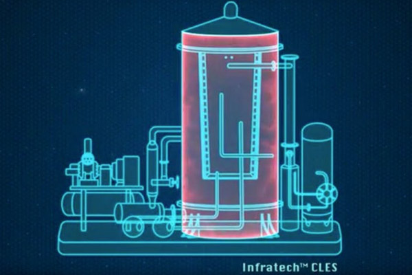 Chemical Looping Energy-on-Demand System via New Atlas (C) University of Newcastle
