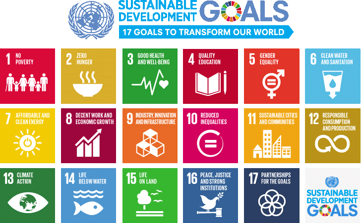 Sustainable Development Goals chart