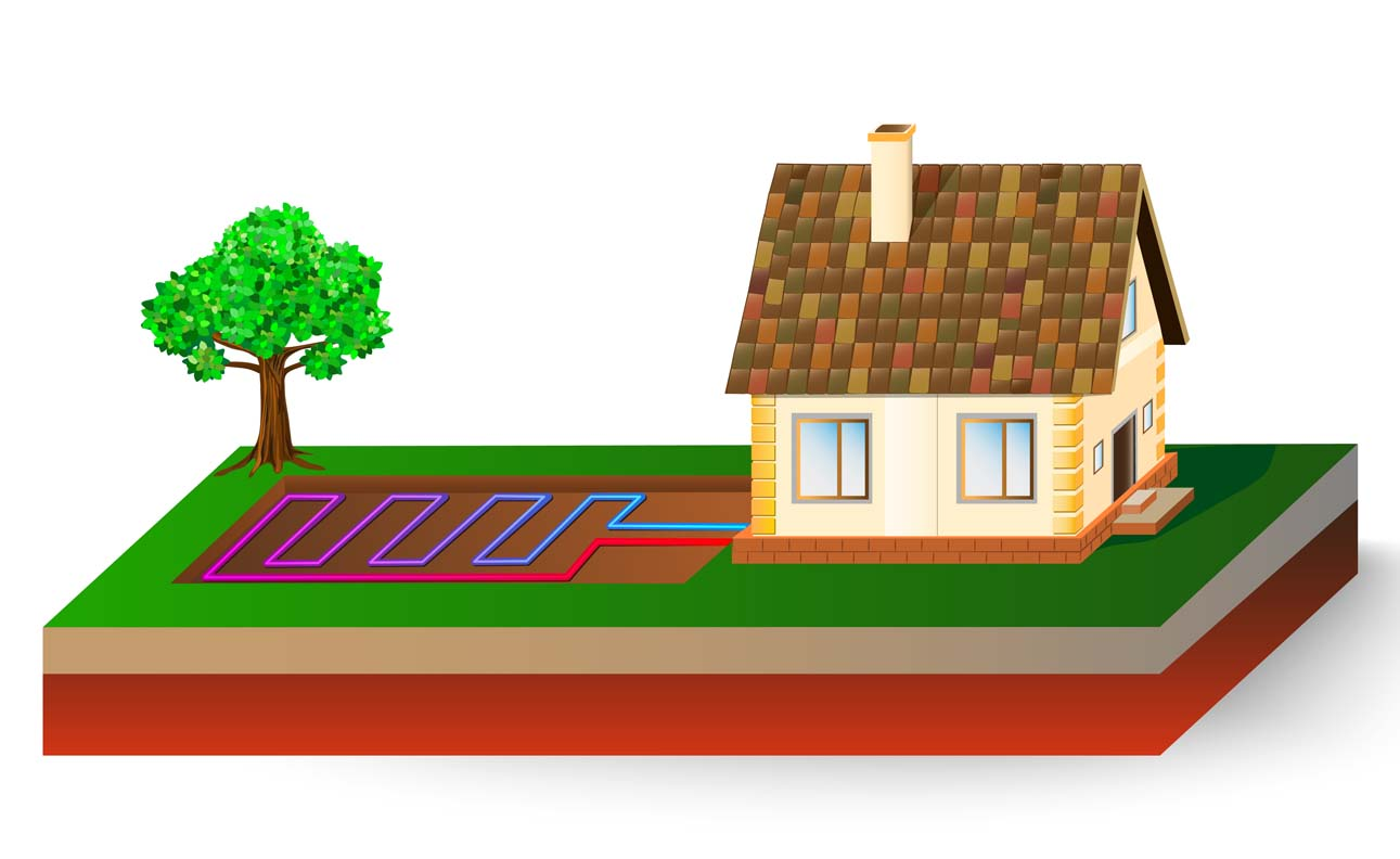 Energy efficient home with a ground source heat pump